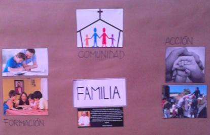 Carteleras de Grupos Parroquiales – Asamblea 2014